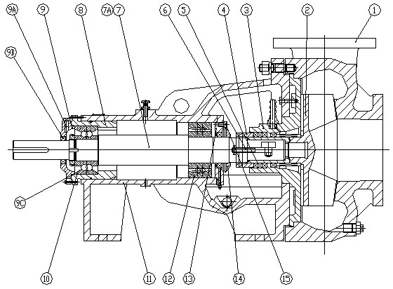 Centrifugal Pump Replacement Parts : Centrifugal pump sand h screening