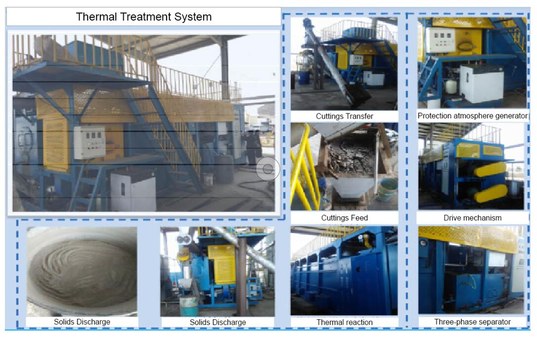 Thermal Desorption System Main Equipment