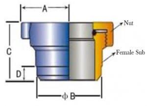 hammer-union-design